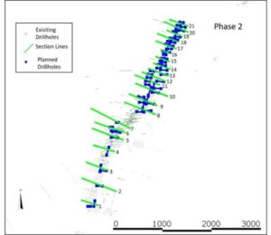 African Gold's Kobada Main Shear Zone drill hole locations