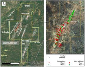 Kobada exploration targets with Phase 1 and Phase 2 section lines