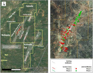 Kobada exploration targets with Phase 1 and Phase 2 section lines and the Kobada Shear and Gosso target