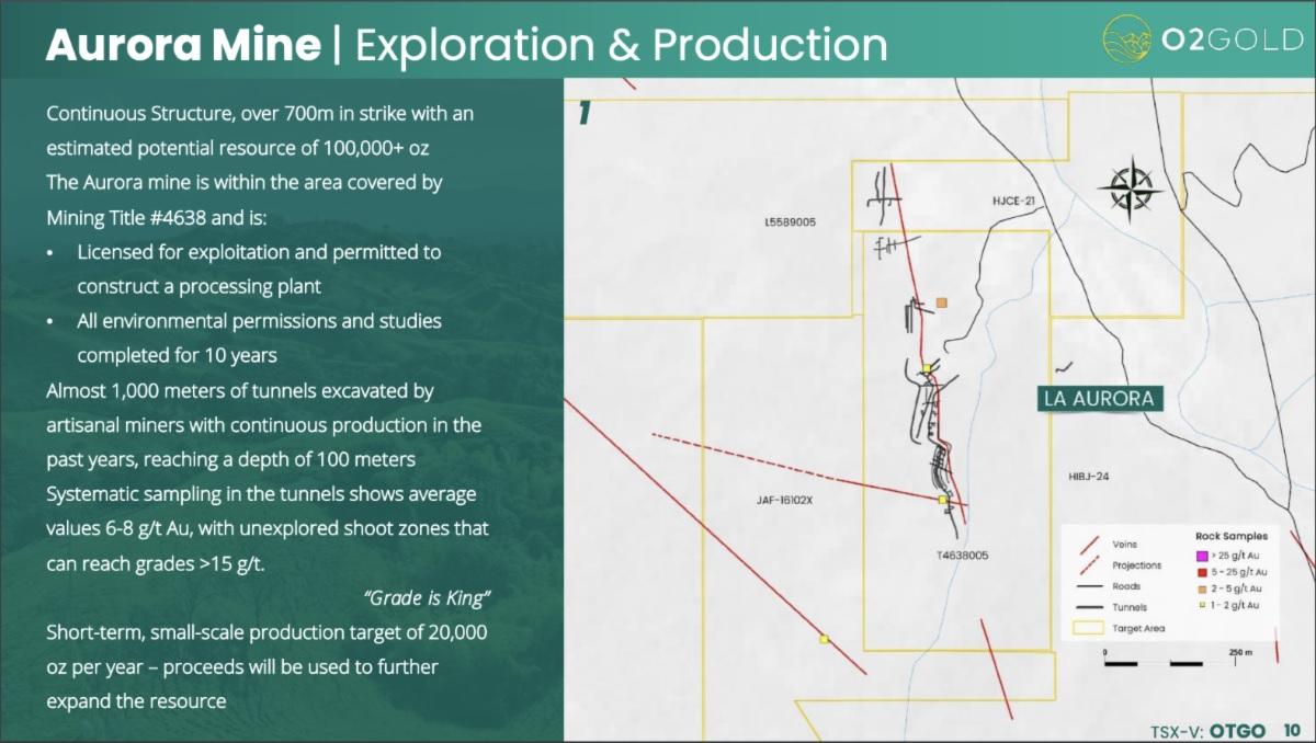 Aurora Mine Exploration targets