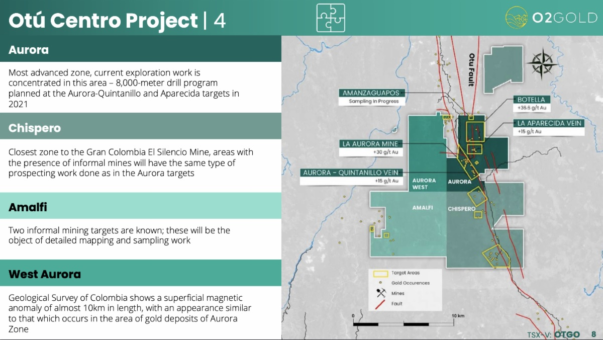 Map of Otu Central Project