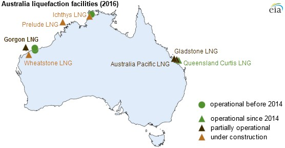 Australia Natural Gas Production and Export Capabilities