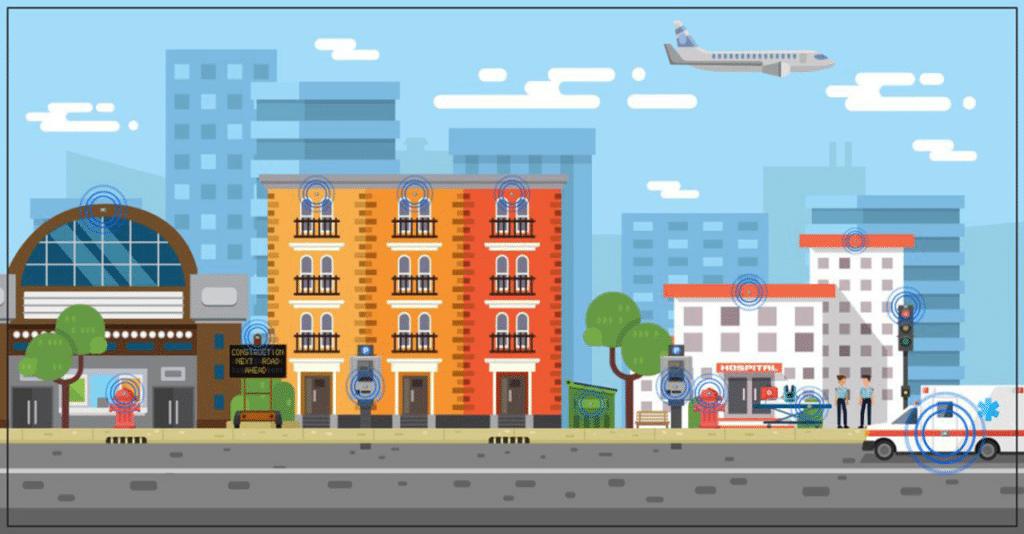 bewhere smart city