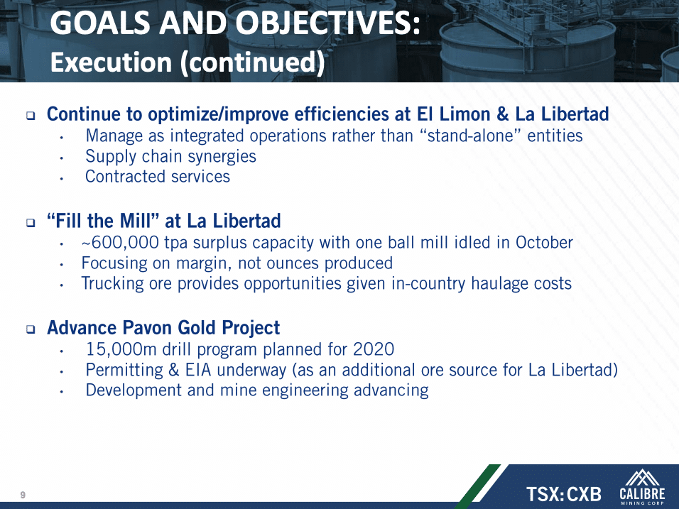 Slide 9 of Calibre Mining's Corporate Presentation