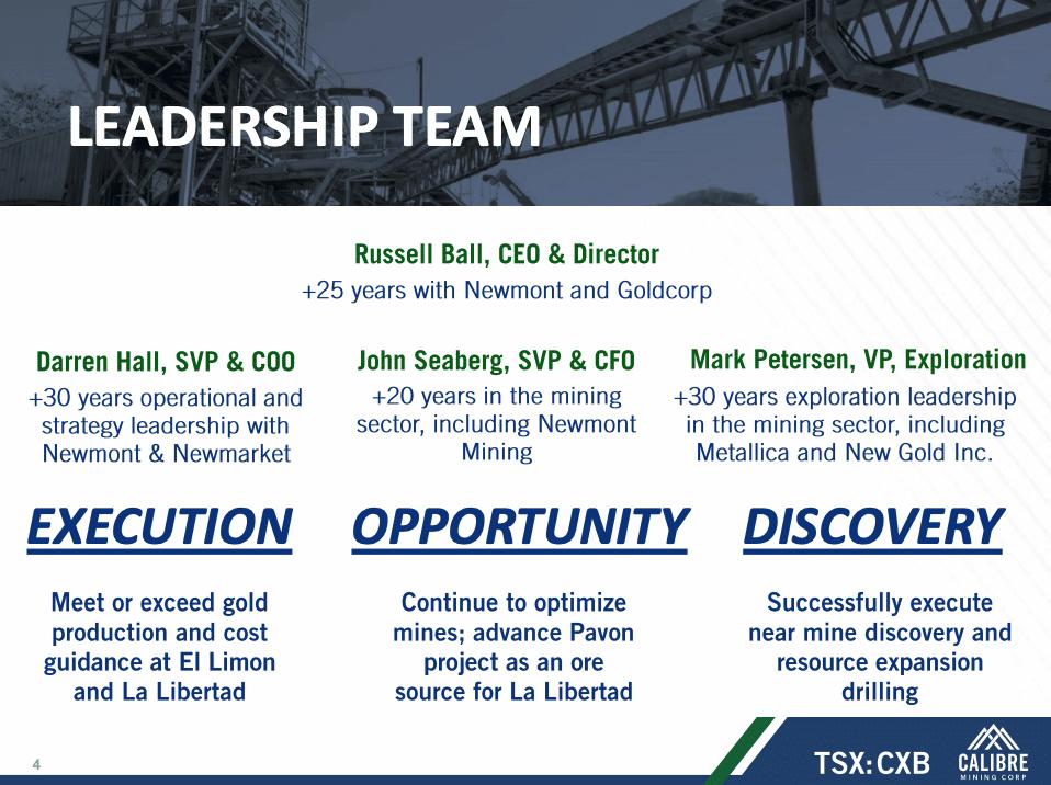 Slide 4 of Calibre Mining's Investor Presentation