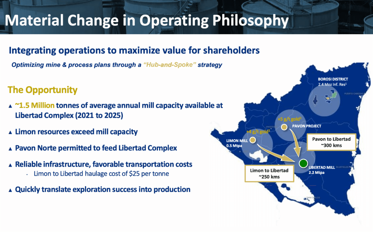 Calibre Mining's material change in operating philosophy