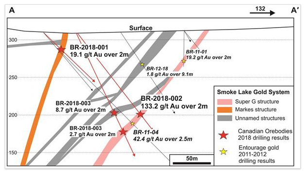 Figure 2 - Wire Lake Plan Map