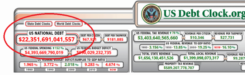 Current U.S. national debt levels according to the U.S. Debt Clock