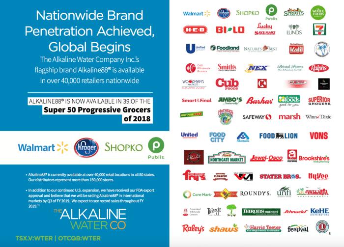 Stores carrying Alkaline88