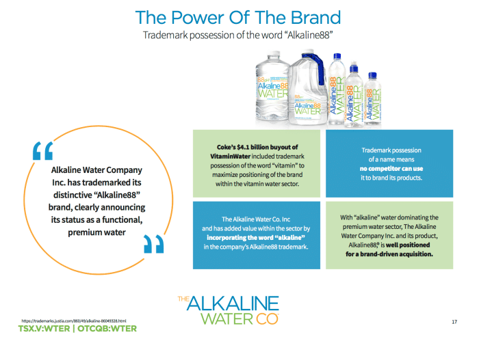 The trademark advantage for the Alkaline Water Company