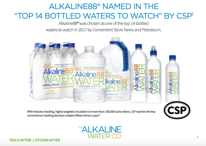 The Alkaline Water Company's Product Line