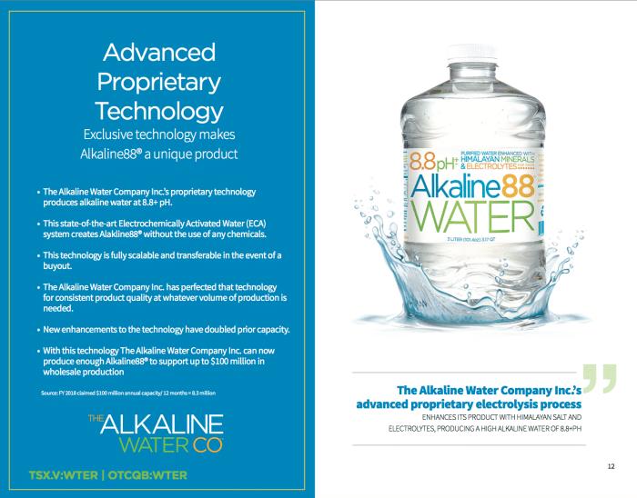 What makes Alkaline88 unique