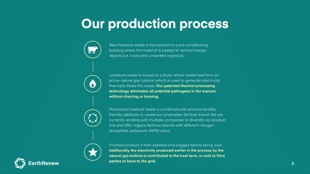 earthrenew's production process