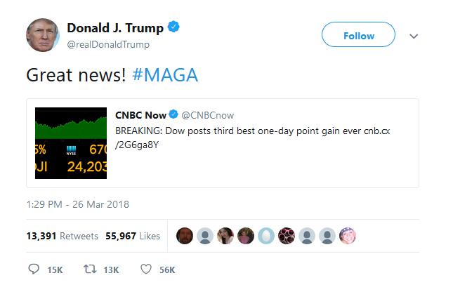 Donald Trump tweets on U.S. bull market