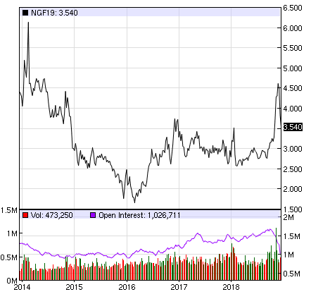 Mike McGlone predicts gold will rise