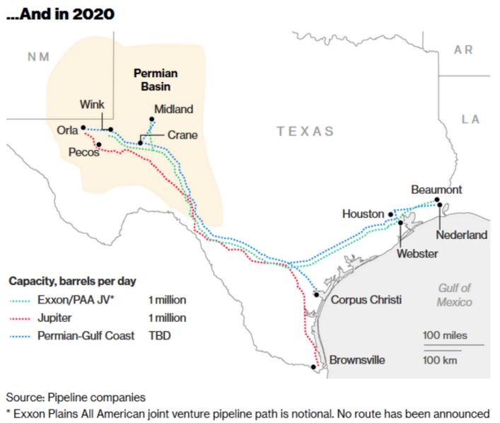 2020 potential pipelines in Texas