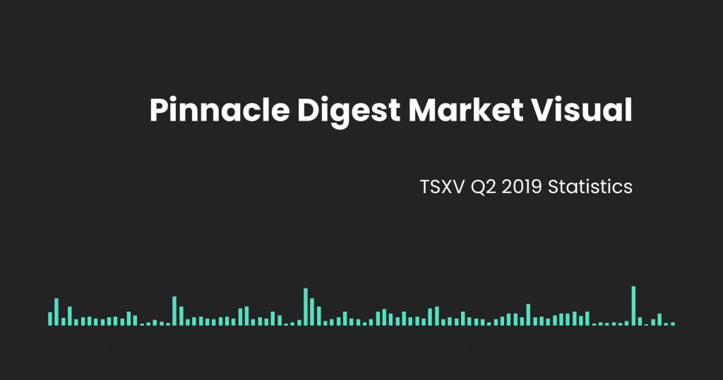 TSX Venture financing statistics in Q2 2019