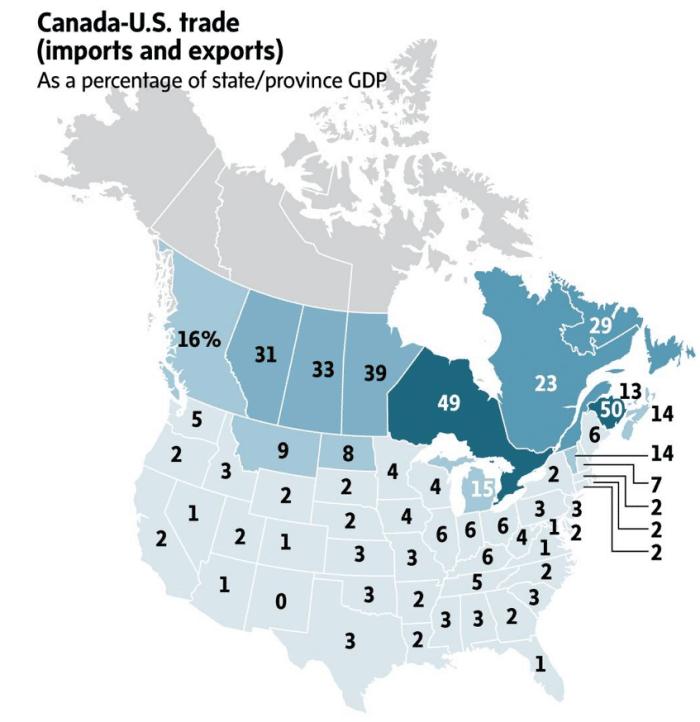 Canada US Trade War