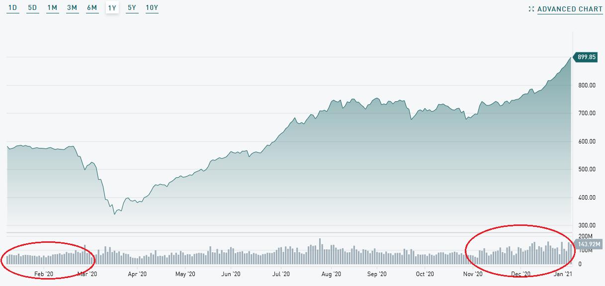 tsx venture liquidity surges